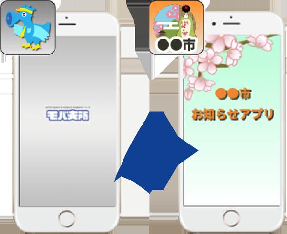 オリジナルアプリ変更画面